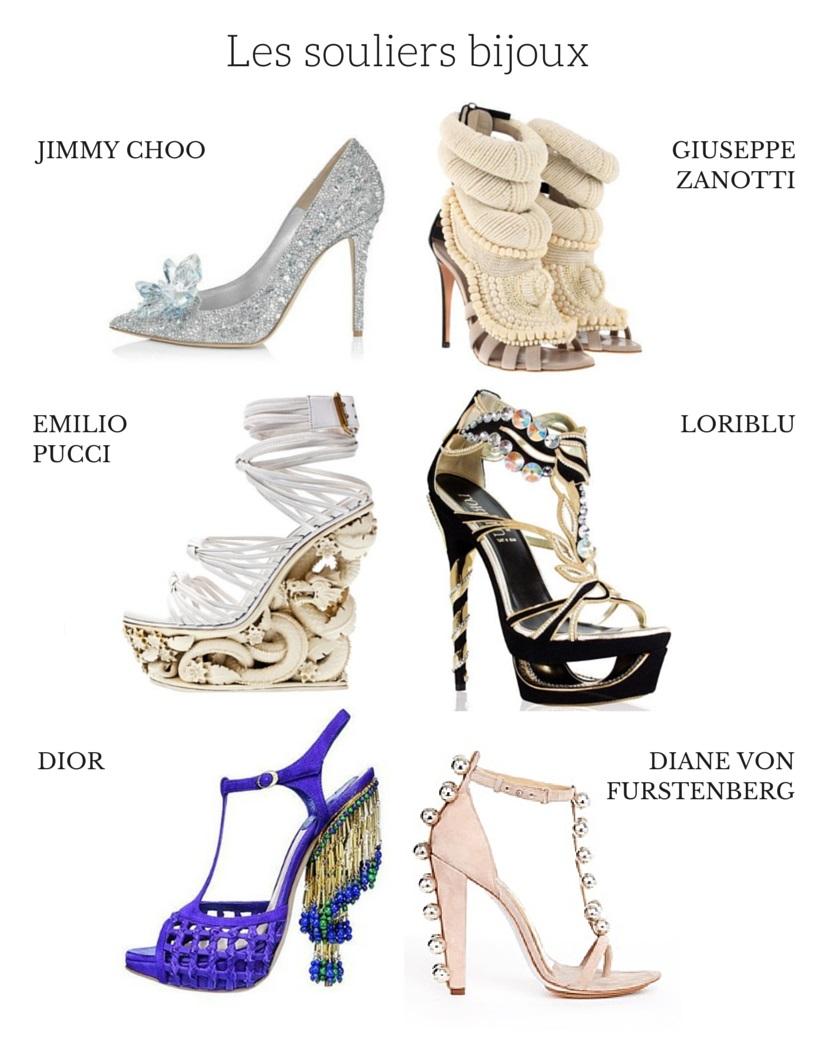 Pourquoi préférer acheter ses chaussures à talons sur internet?